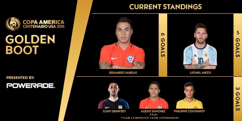 goldenboot-nominees
