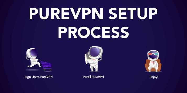 PureVPN Setup Process